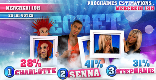 ESTIMATIONS DES NOMINATIONS : CHARLOTTE / SENNA / STEPHANIE.