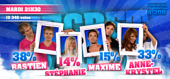 ESTIMATIONS DES NOMINATIONS : ANNE-KRYSTEL/ MAXIME/ BASTIEN/ STEPHANIE