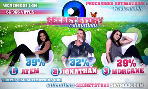 ESTIMATIONS : Ayem, Jonathan et Morgane nominés !