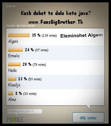 Sipas votave tuaja eleminohet ALGENI !!