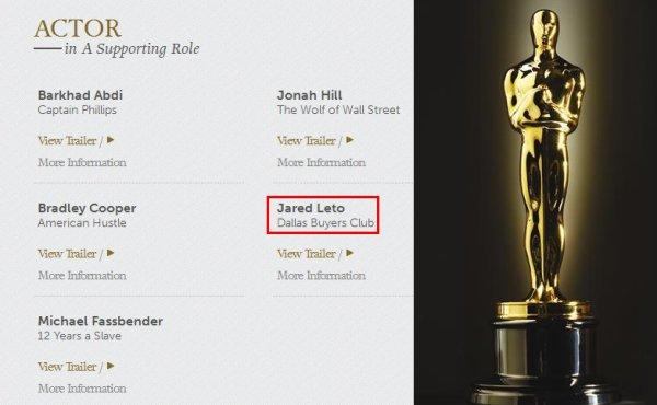 Nominations aux Oscars 2014