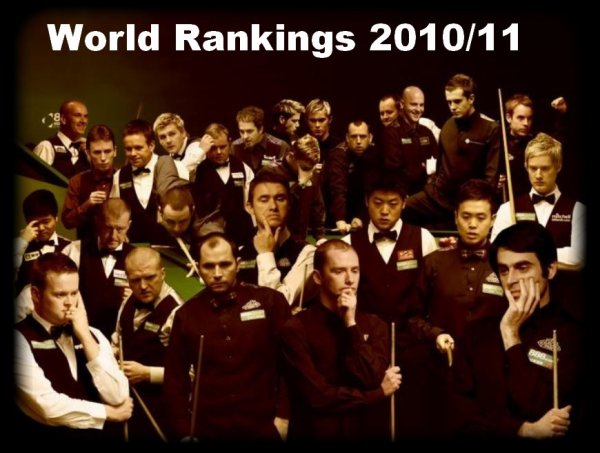 Classement World Rankings 2010/11