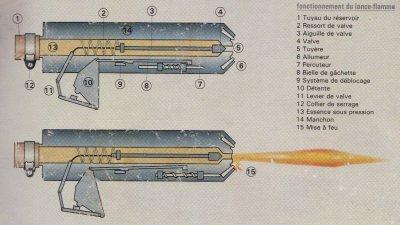 les lance - flammes et les blindées