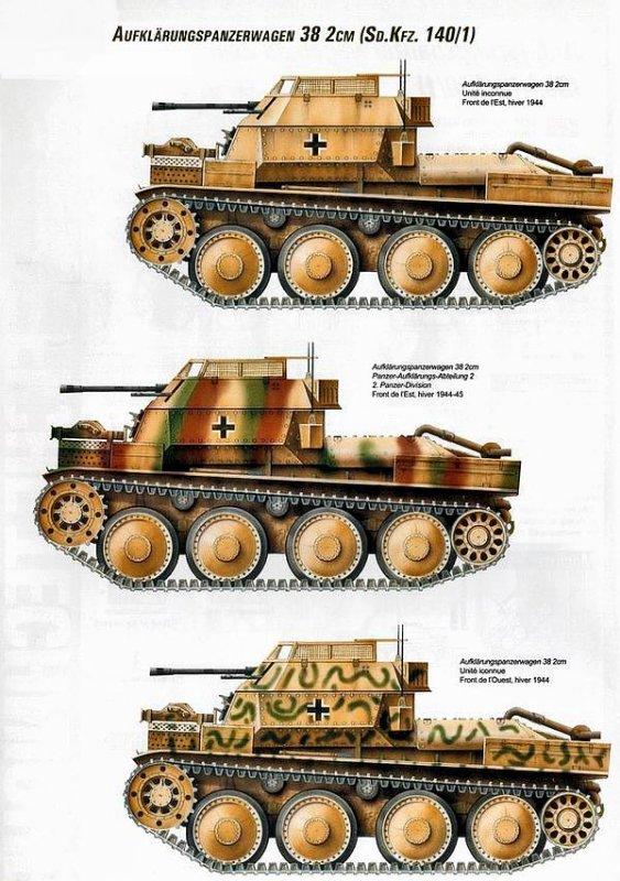 Sd.K.fz. 140/1 Aufklarungspanzerwagen 38 2cm ( conclusion )