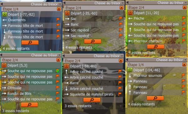 Une Histoire De Championne Les Donjons Réalisés En Team De 4