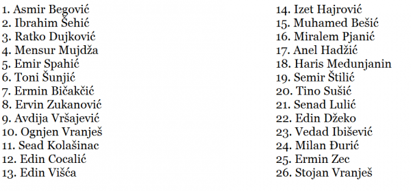 Ba¸darević a publié la liste des joueurs pour le match contre Israël : Retour de Zec et Kola¨inac