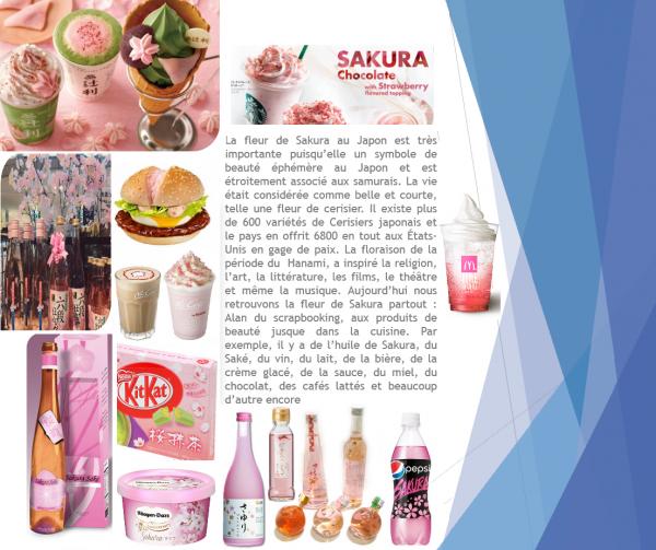 Fleur de Sakura, Inspiration pour la nourriture au Printemps
