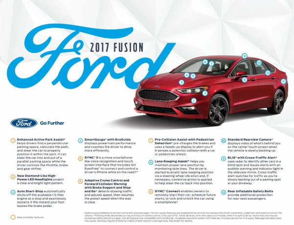 Detroit 2016 : Ford Fusion