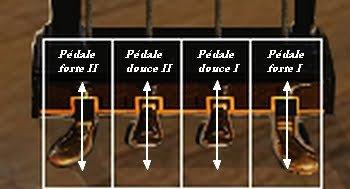 Les pianos à 4 pédales