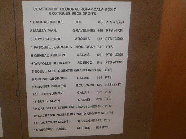 REGIONAL 2017  A CALAIS  ( SALLE )