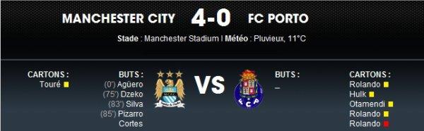 MANCHESTER CITY - FC PORTO !
