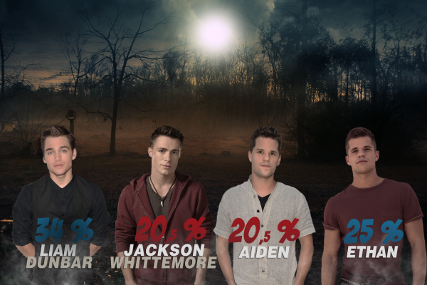 Battle 8 : Liam / Jackson / Aiden / Ethan