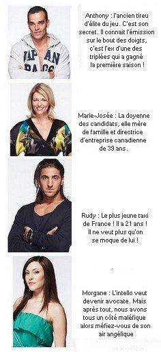Les Candidats.
