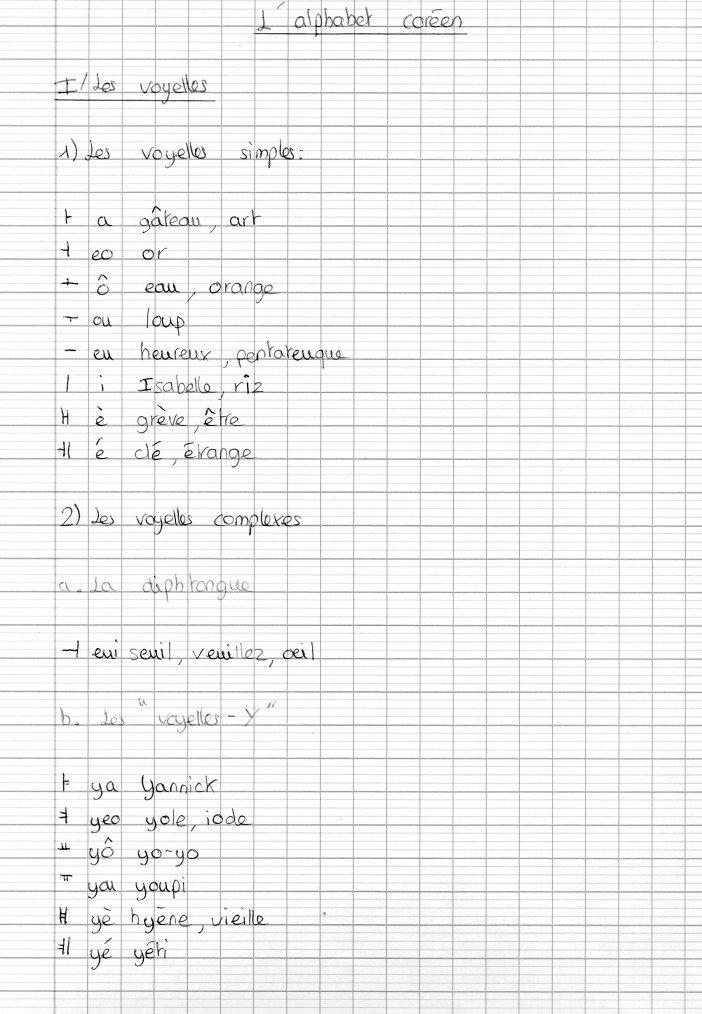 Cours n°1 : L'alphabet coréen
