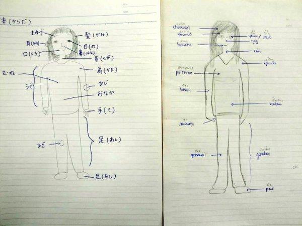 Minami-sensei to Manon-sensei (sensei = professeur)