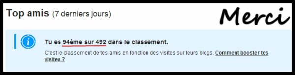 "Blog de Unie-love-you - ""Histoire de coeur"