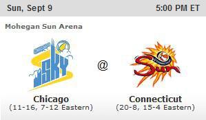 WNBA : Connecticut Sun 82 - Chicago Sky 77