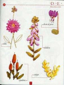 Broderie au ruban ( fleurs