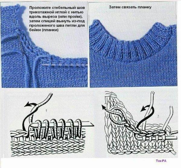 Faire le col tricot