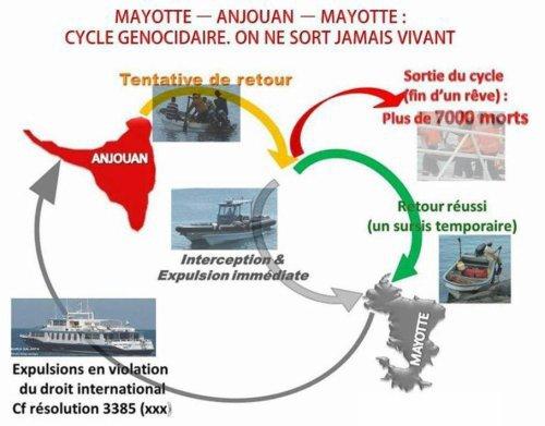 LE CHANGEMENT C'EST QUAND? : L'île de Mayotte est-elle française ?