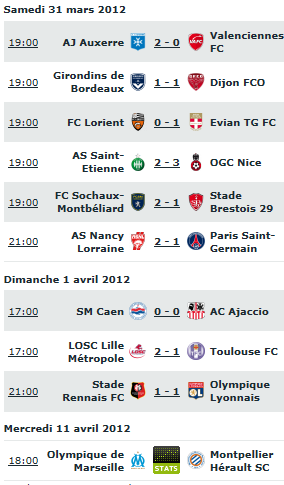Résultat de la 30° journée de championnat de Ligue1