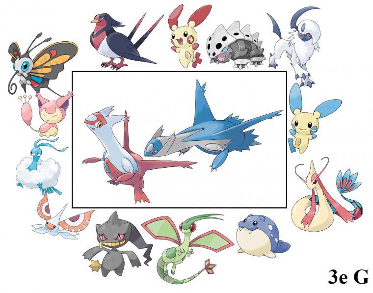 Mes Pokémon préférés