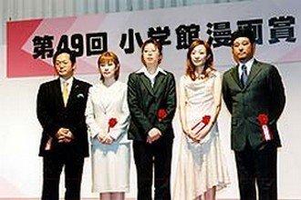 Biographie Of Hiromu Arakawa
