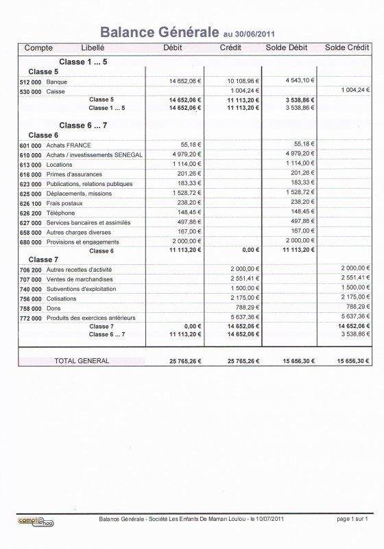 Rapport financier du premier semestre 2011