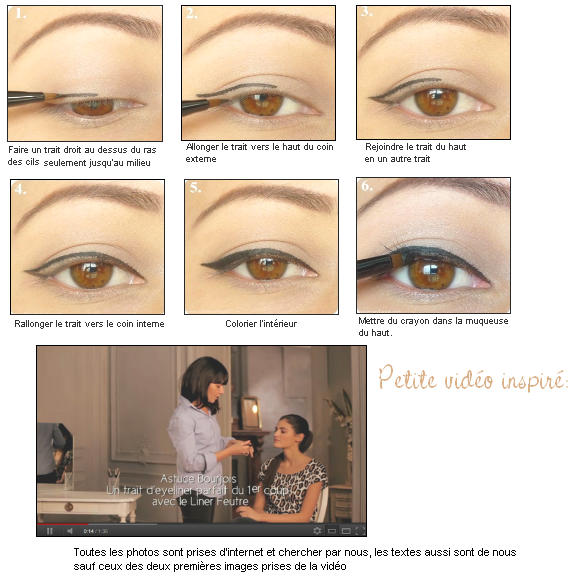 Plusieurs façon de mettre l'eye-liner