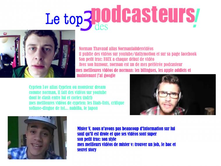 Top 3 de nos Podcasteurs préférés!