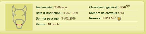 2000 jours d'ancienneté - 31 aout 2015