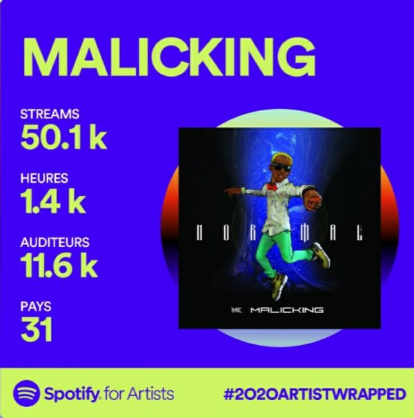 + de 50 000 STREAMS pour le single NORMAL de @MALICKING. Merci ! On est ensemble !