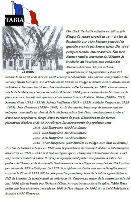 TABIA : Histoire du village