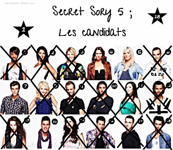 Candidats de Secret Story 5