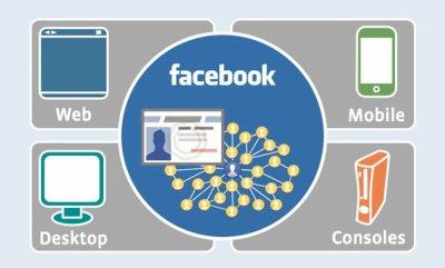 Facebook : de nouvelles applis Open Graph dès ce soir ?