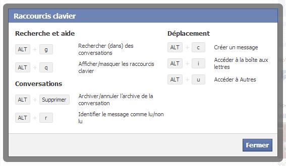 Facebook revoit la présentation de sa messagerie et améliore la recherche