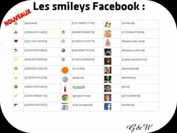 Facebook: Les nouveaux smileys !