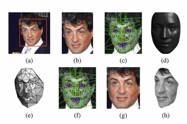 Facebook : un système de reconnaissance faciale parfait ?