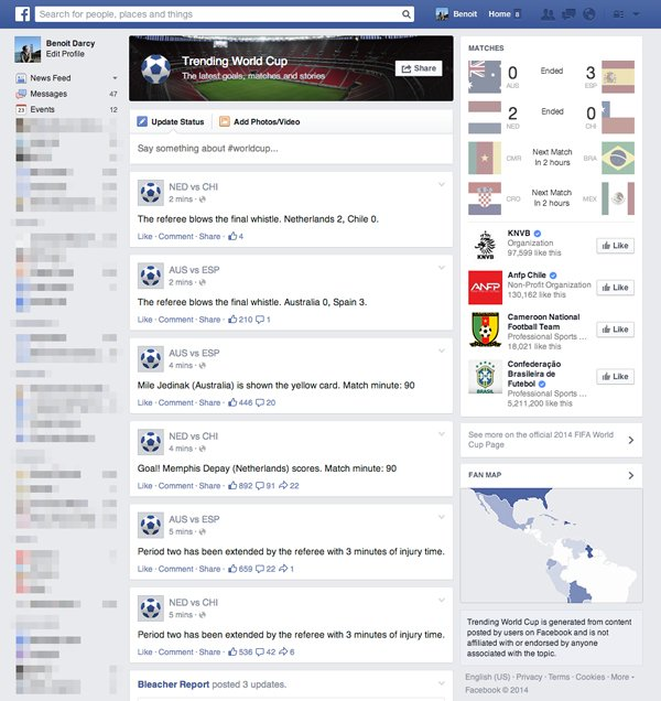 Worldcup : Facebook 1 - Twitter 0