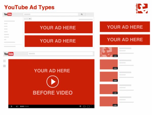 YouTube: les publicités qu'on ne peut plus passer débarquent