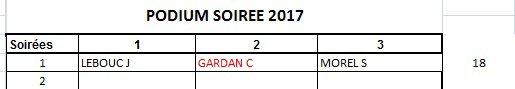 PODIUM APC 2017-SOIREE 1