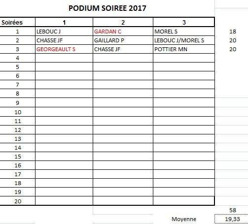 PODIUM APC 2017-SOIREE 3
