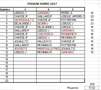 PODIUM APC 2017-SOIREE 12