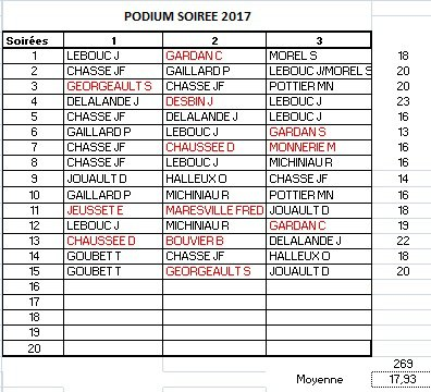 PODIUM APC 2017-SOIREE 15