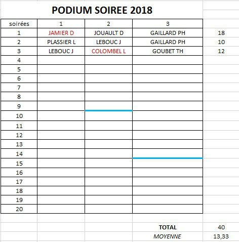 PODIUM APC 2018-SOIREE 3