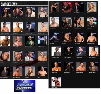 LES CATCHEURS DE SMACKDOWN