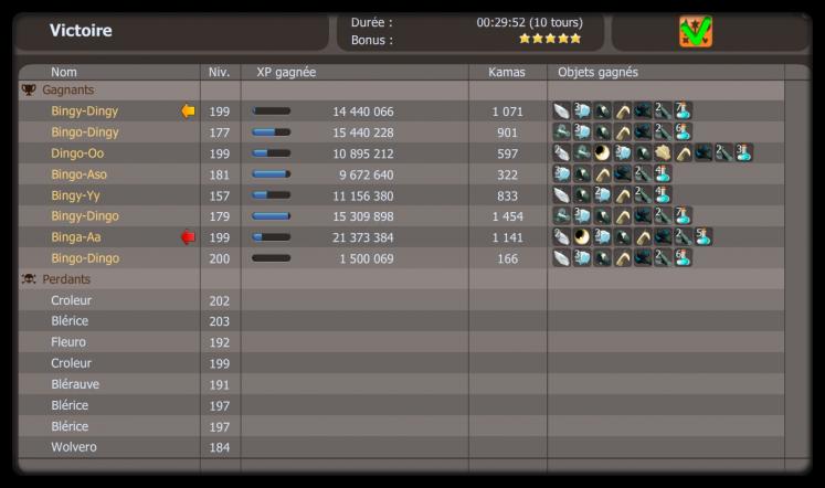 Voici quelque capture d'écran des xp en donjons/zoon .