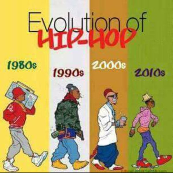 Hey group give me your opinion when was real hip hop was made some people say it was made in the 80's