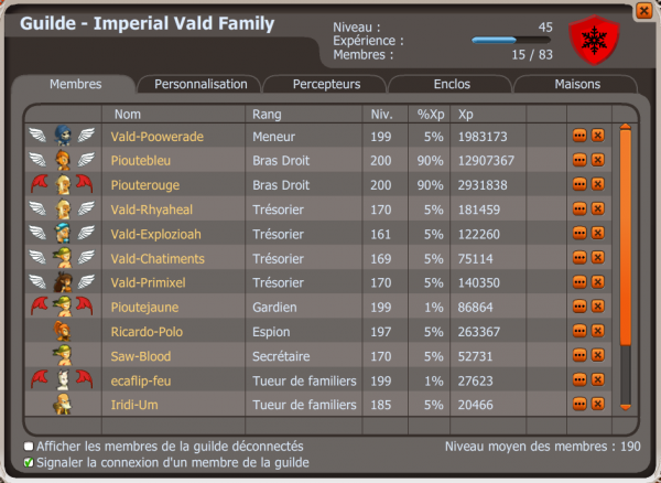 """ Imperial Vald Family "" ( Guilde Recrute )"