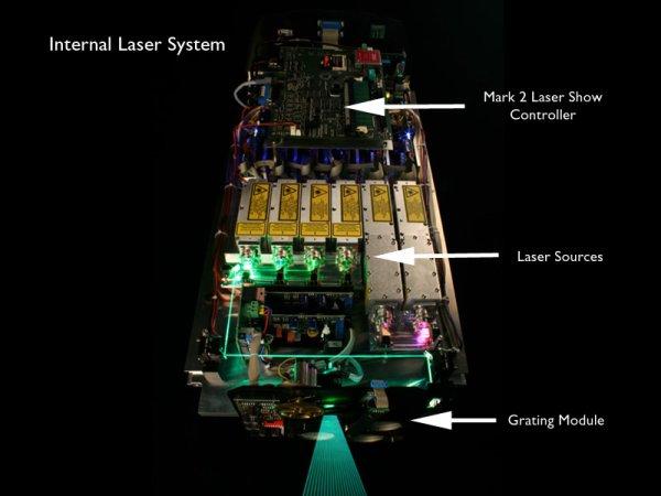 Laser Professionel
